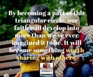 Developing a Faith worth Sharing